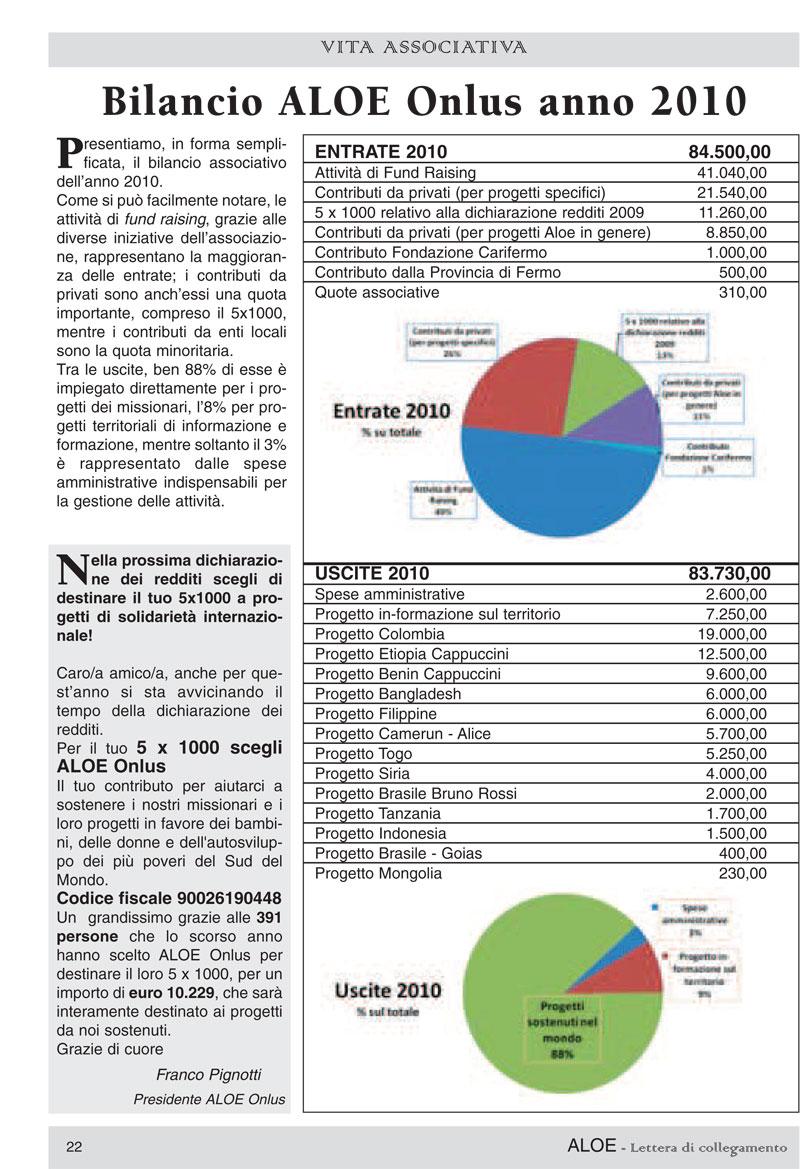 bilancioaloe2010